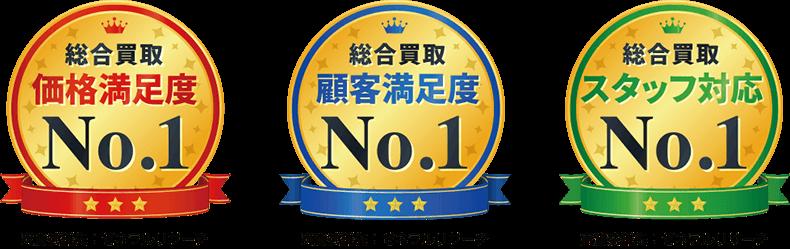 総合買取 価格満足度No.1、顧客満足度No.1、スタッフ対応No.1